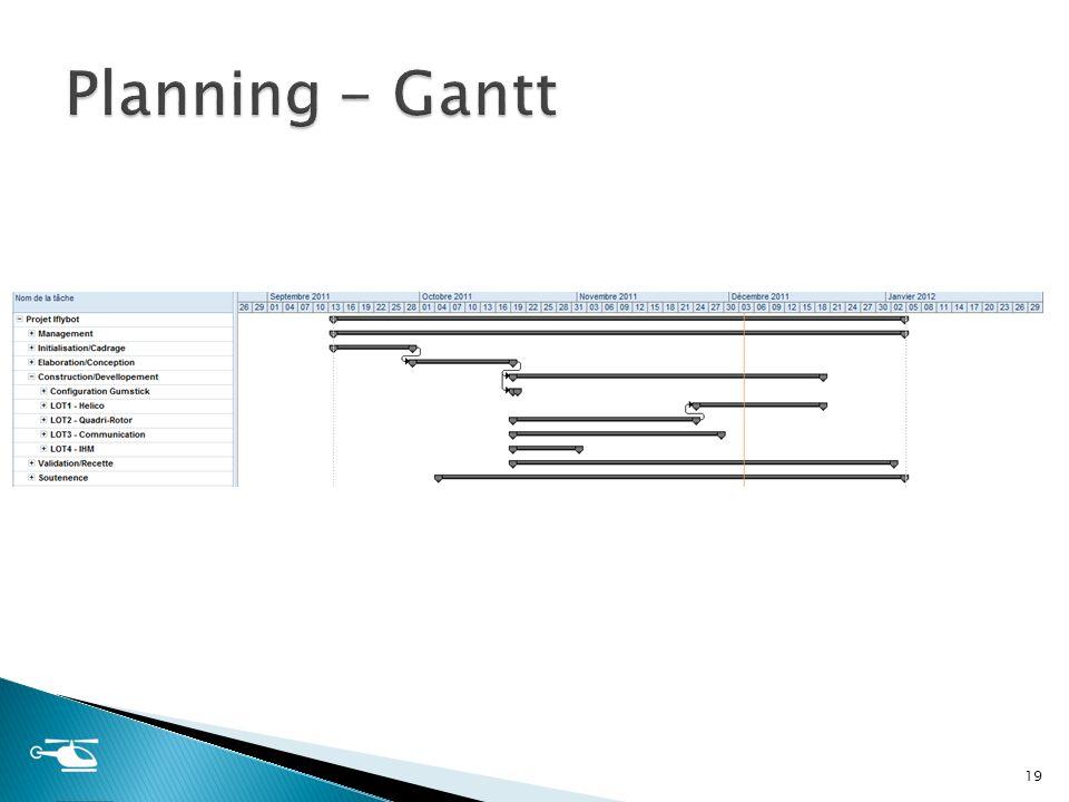 Planning - Gantt bruce
