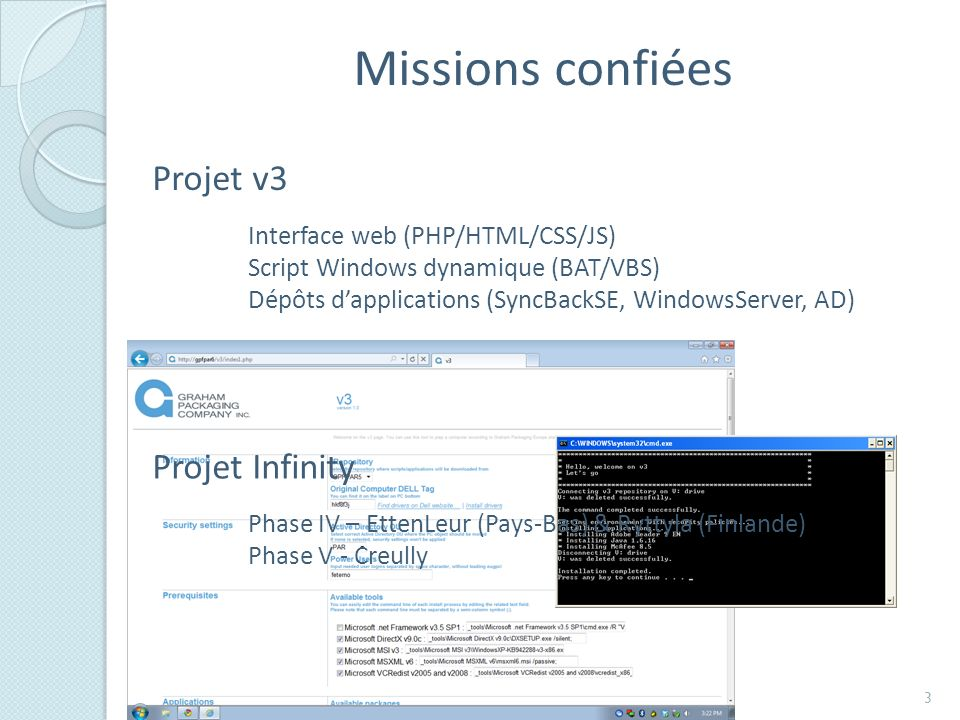 Missions confiées Projet v3 Projet Infinity