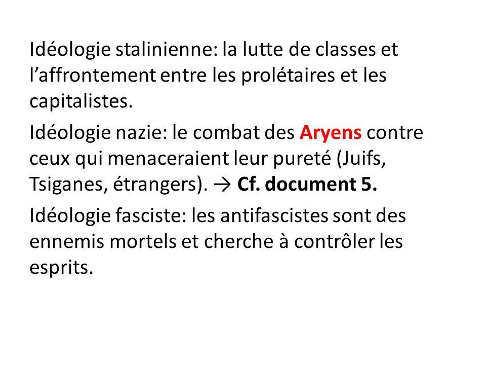 Idéologie stalinienne: la lutte de classes et l'affrontement entre les prolétaires et les capitalistes.