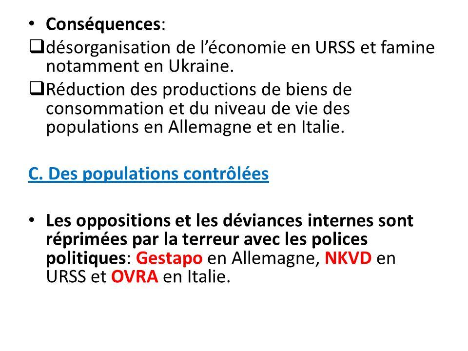 Conséquences: désorganisation de l'économie en URSS et famine notamment en Ukraine.