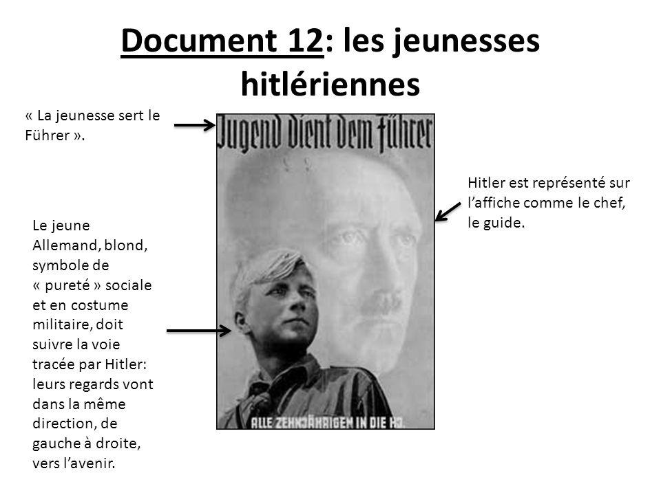 Document 12: les jeunesses hitlériennes