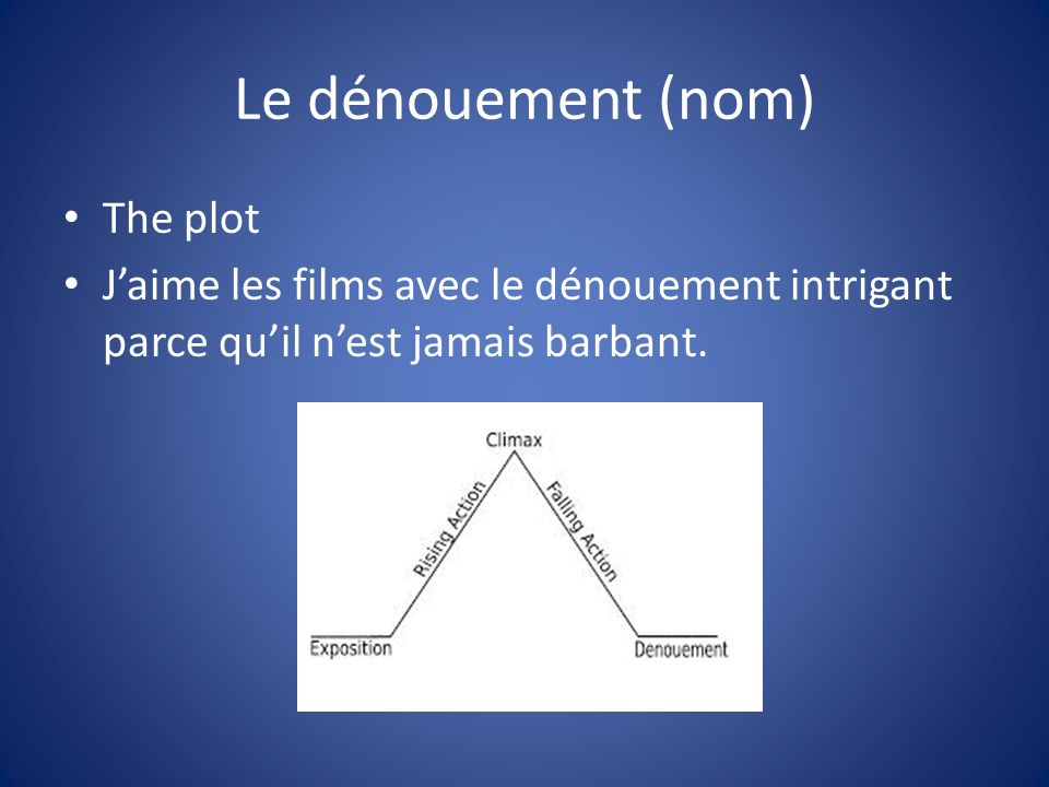 Le dénouement (nom) The plot