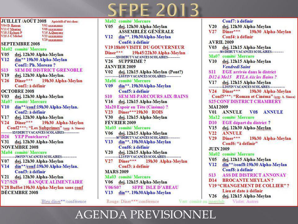 SFPE 2013 AGENDA PREVISIONNEL
