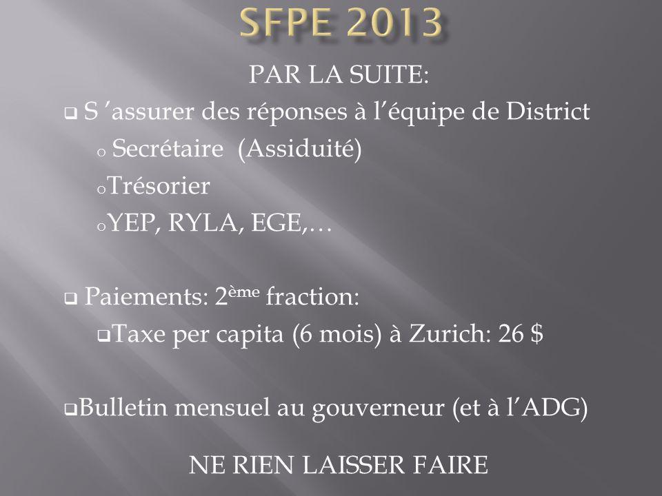 SFPE 2013 PAR LA SUITE: S 'assurer des réponses à l'équipe de District
