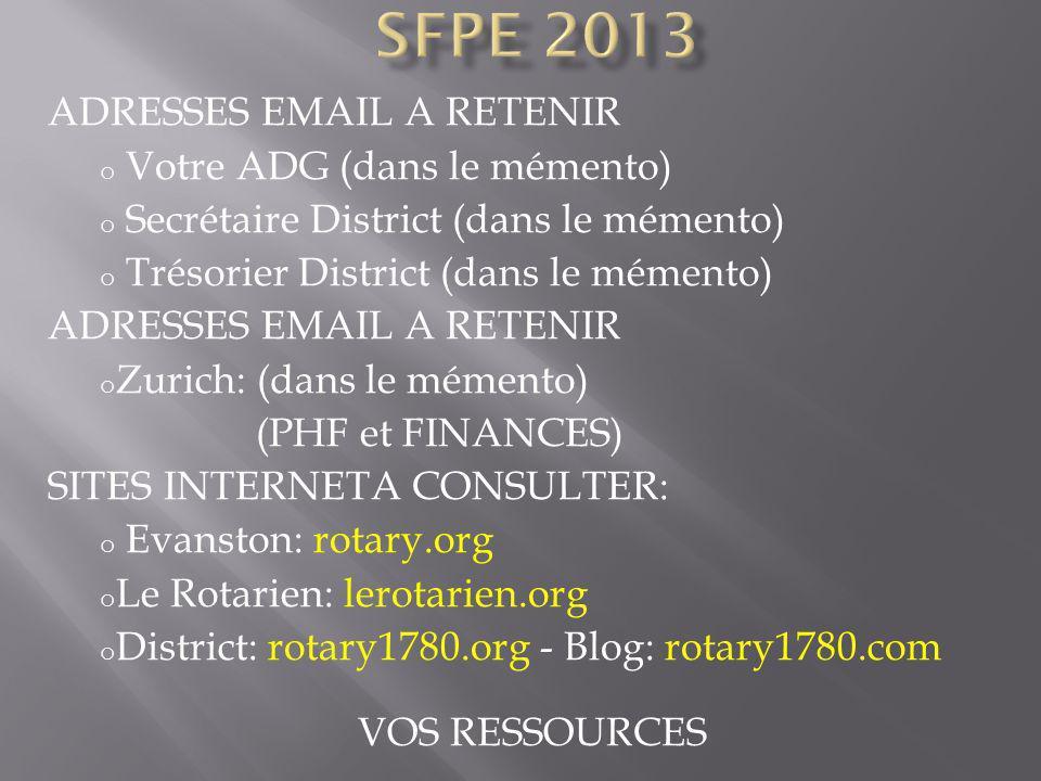 SFPE 2013 ADRESSES EMAIL A RETENIR Votre ADG (dans le mémento)