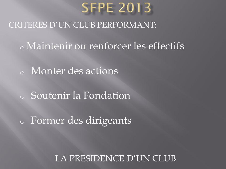 LA PRESIDENCE D'UN CLUB