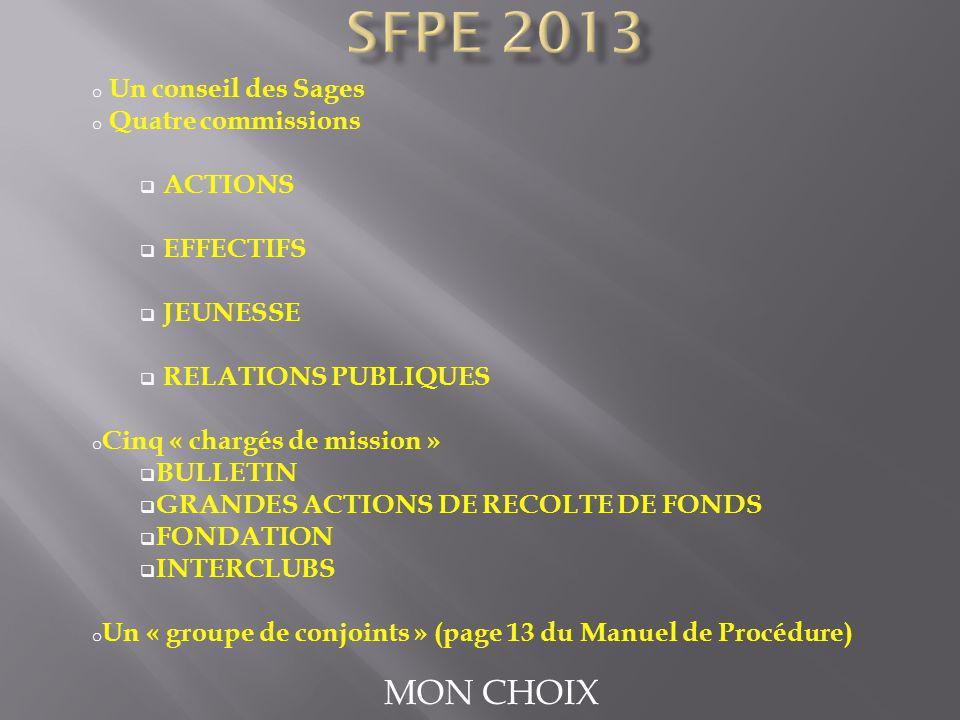 SFPE 2013 MON CHOIX Un conseil des Sages Quatre commissions ACTIONS