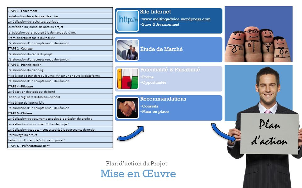 Plan d'action Mise en Œuvre Plan d'action du Projet Site Internet