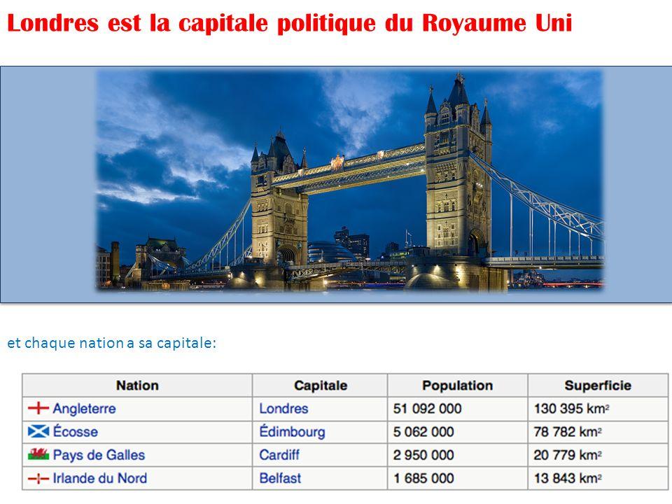 Londres est la capitale politique du Royaume Uni
