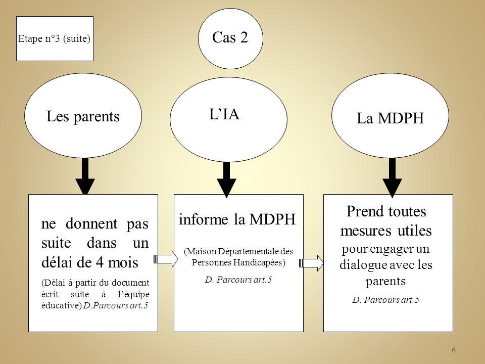 Prend toutes mesures utiles pour engager un dialogue avec les parents