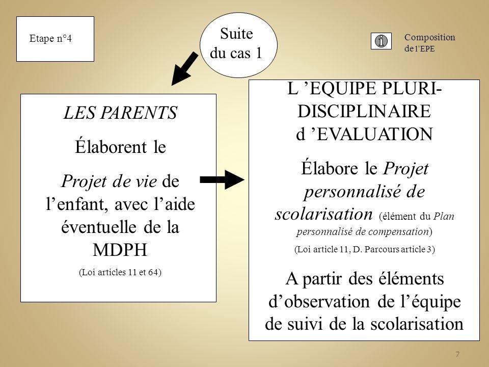 L 'EQUIPE PLURI-DISCIPLINAIRE d 'EVALUATION