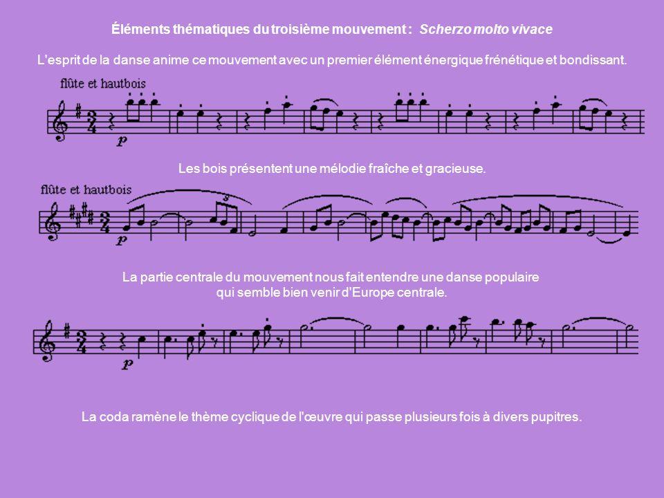 Éléments thématiques du troisième mouvement : Scherzo molto vivace