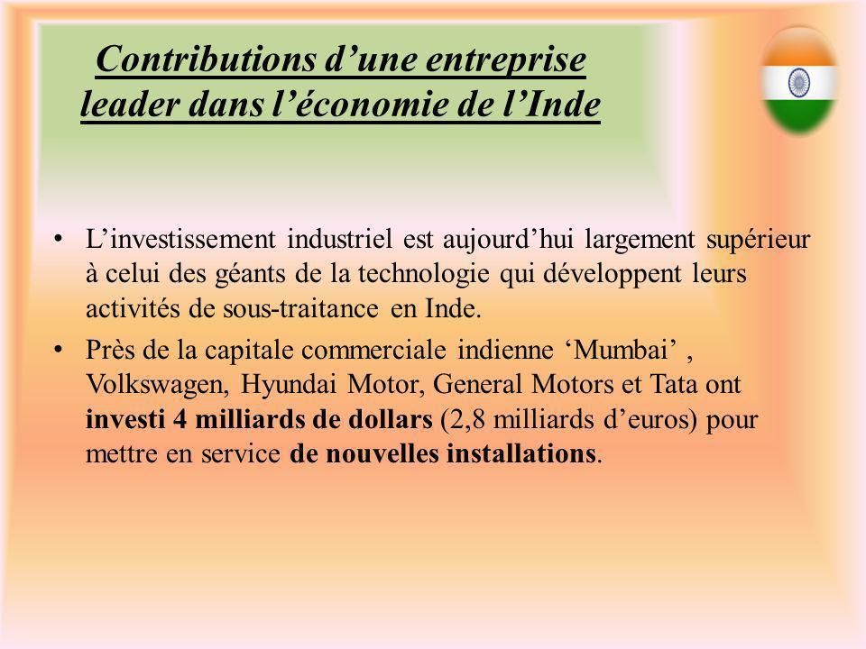 Contributions d'une entreprise leader dans l'économie de l'Inde