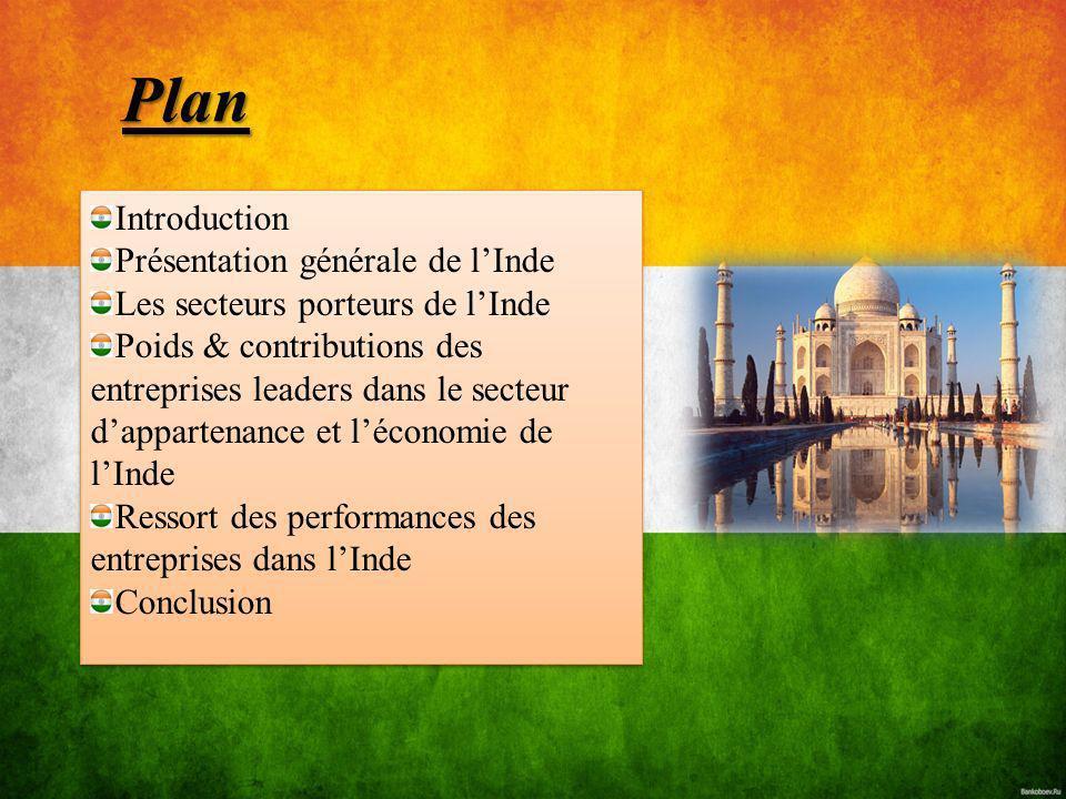 Plan Introduction Présentation générale de l'Inde