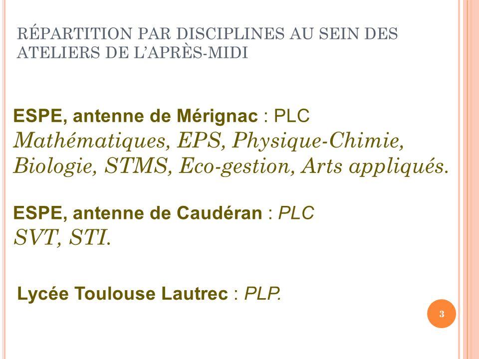 RÉPARTITION PAR DISCIPLINES AU SEIN DES ATELIERS DE L'APRÈS-MIDI