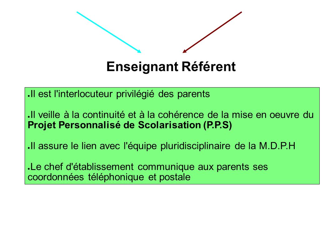Enseignant Référent Il est l interlocuteur privilégié des parents