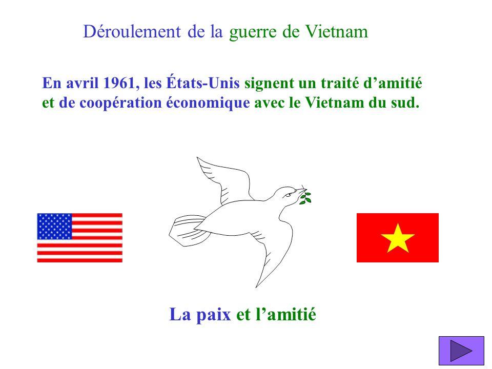 Déroulement de la guerre de Vietnam
