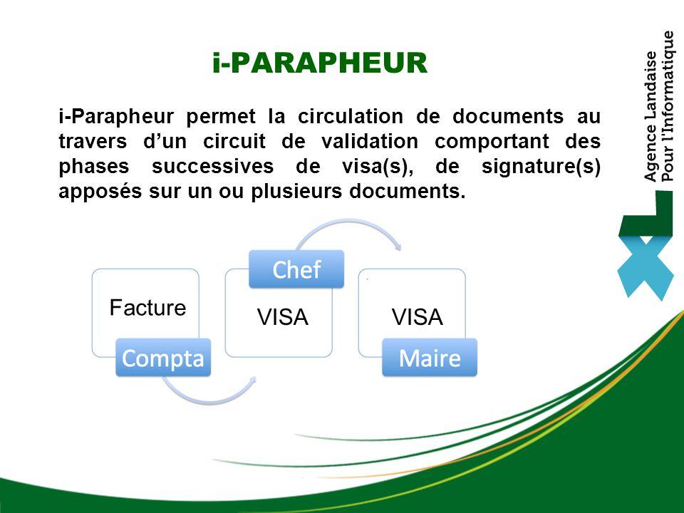 i-PARAPHEUR Facture VISA VISA
