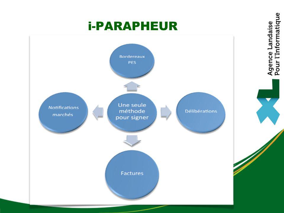 i-PARAPHEUR