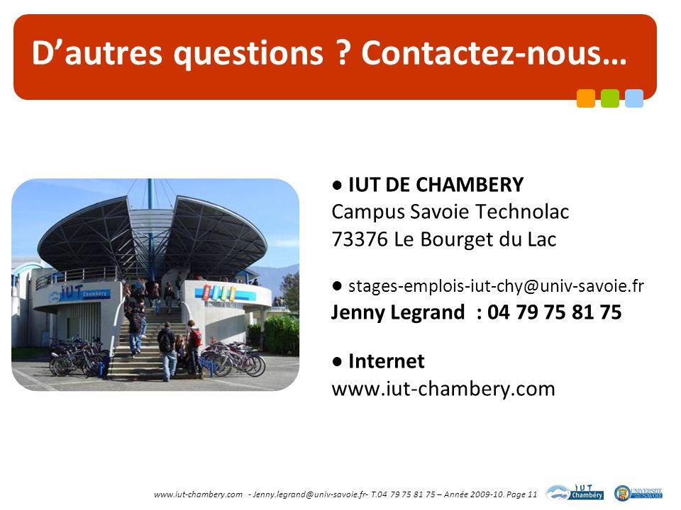 D'autres questions Contactez-nous…
