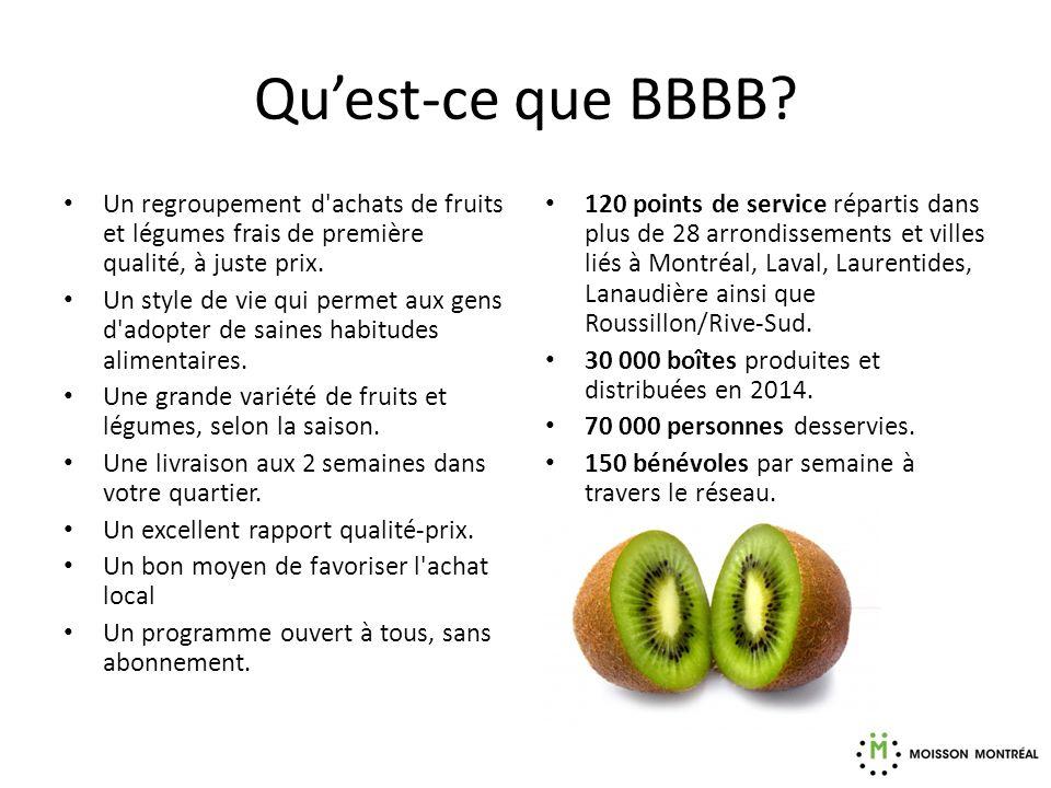 Qu'est-ce que BBBB Un regroupement d achats de fruits et légumes frais de première qualité, à juste prix.