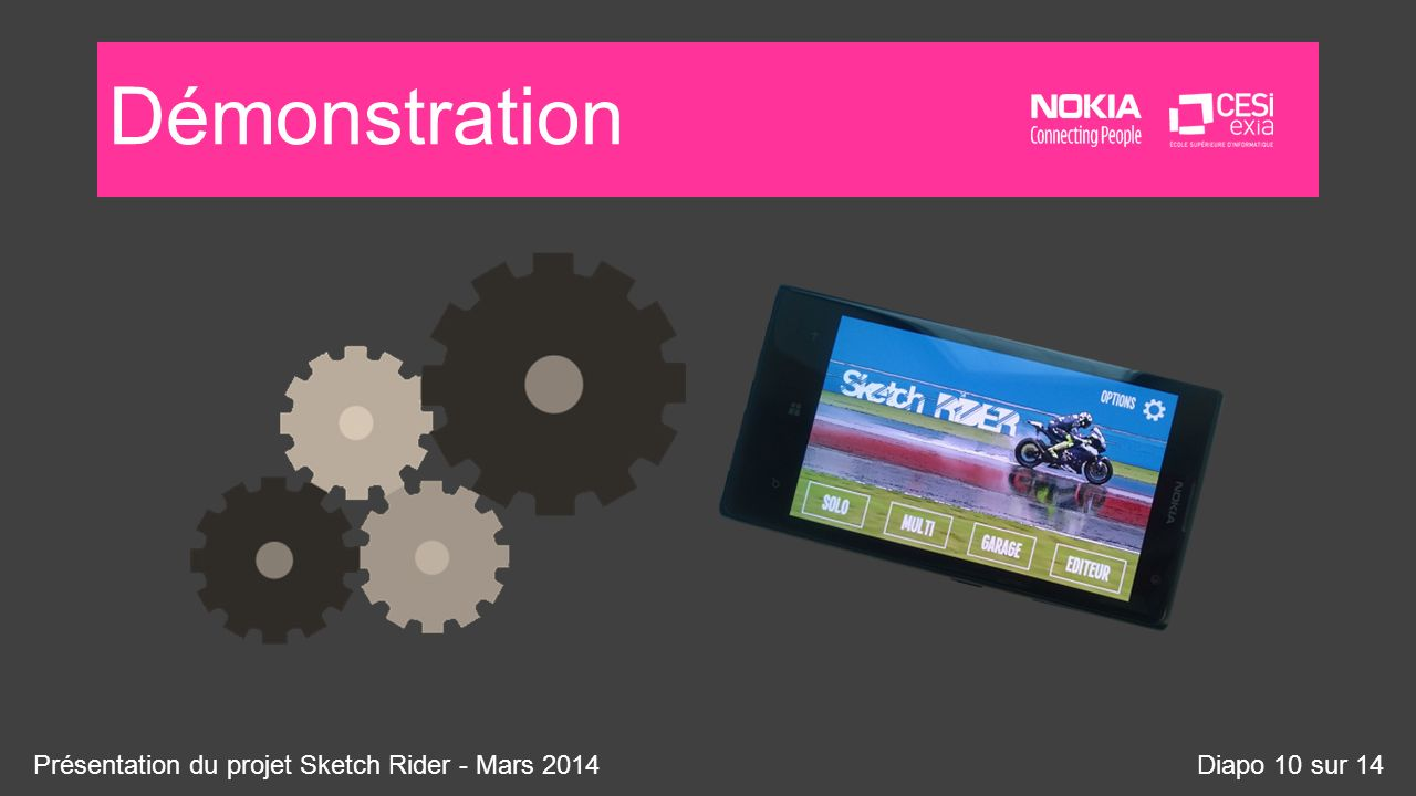 Démonstration Présentation du projet Sketch Rider - Mars 2014