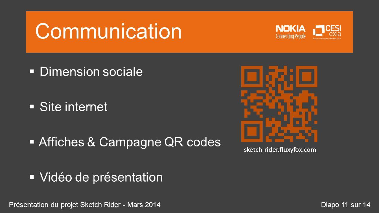 Communication Dimension sociale Site internet