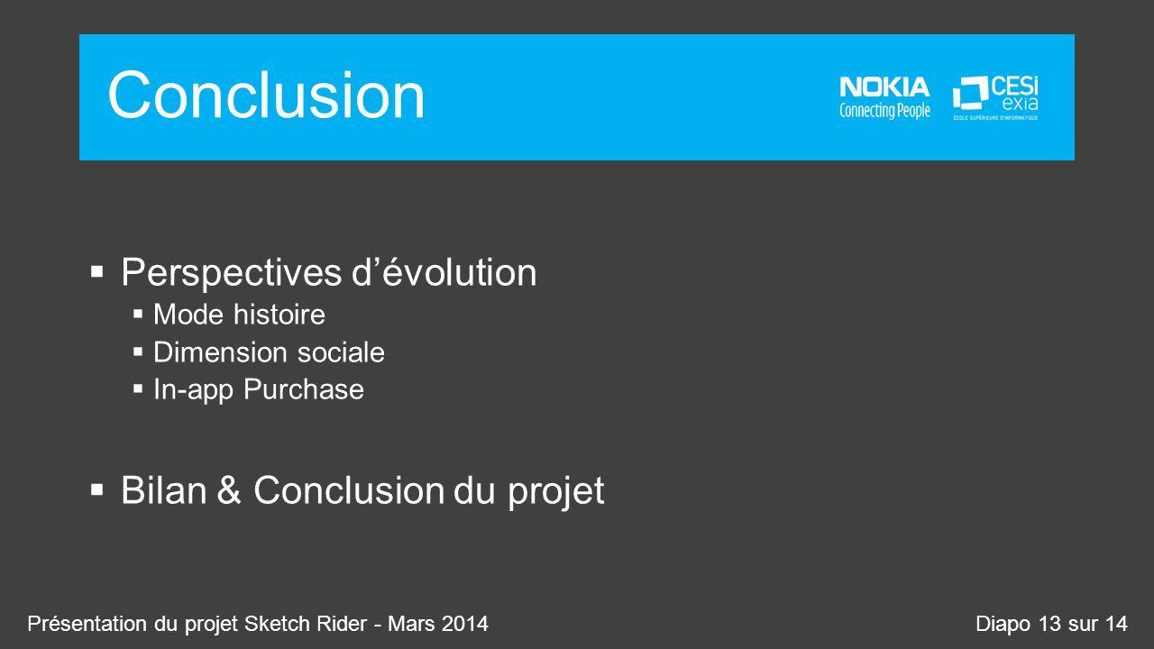 Conclusion Perspectives d'évolution Bilan & Conclusion du projet