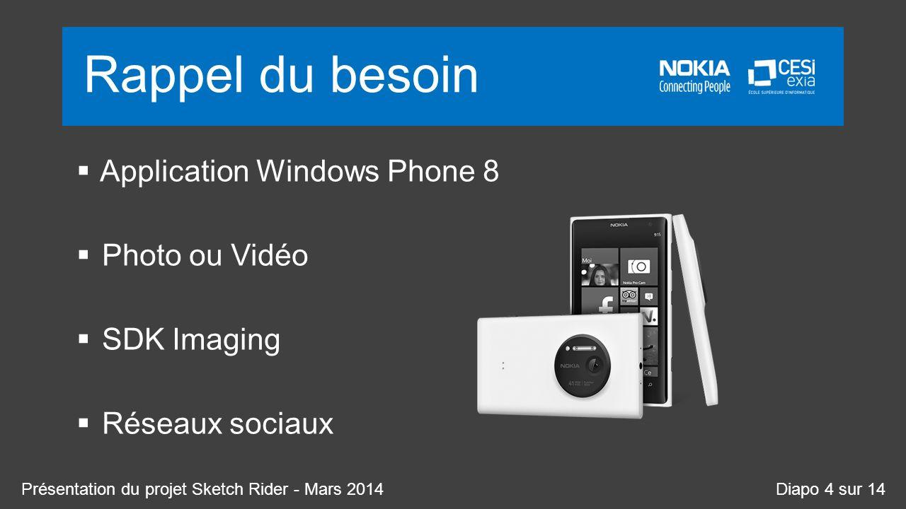 Rappel du besoin Application Windows Phone 8 Photo ou Vidéo