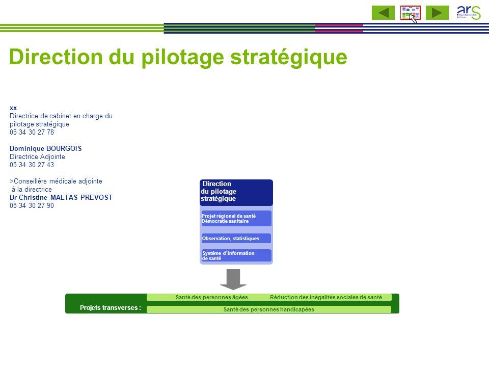 Direction du pilotage stratégique