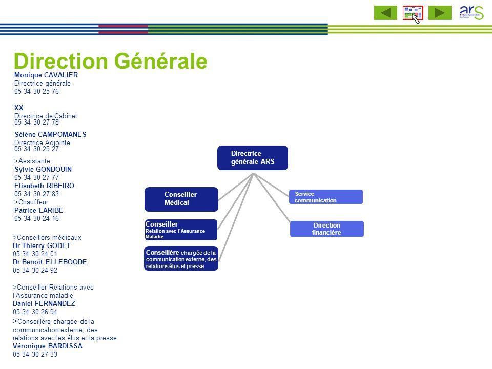 Direction Générale Monique CAVALIER. Directrice générale. 05 34 30 25 76. XX. Directrice de Cabinet.