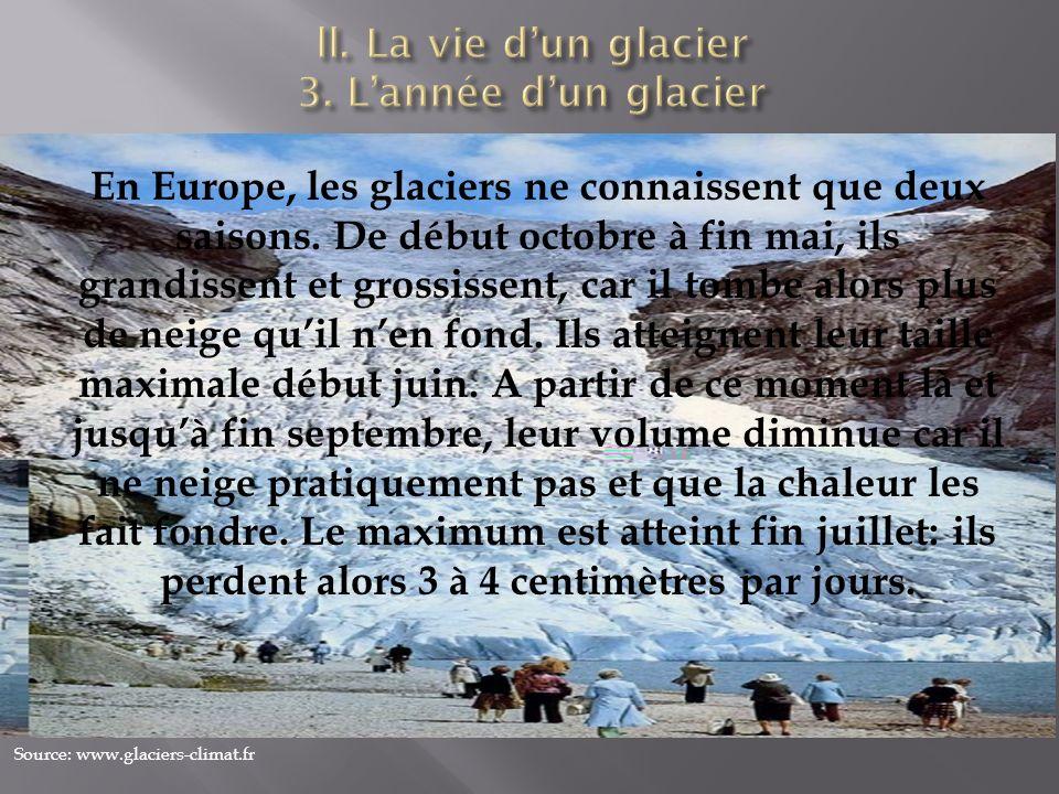 ll. La vie d'un glacier 3. L'année d'un glacier