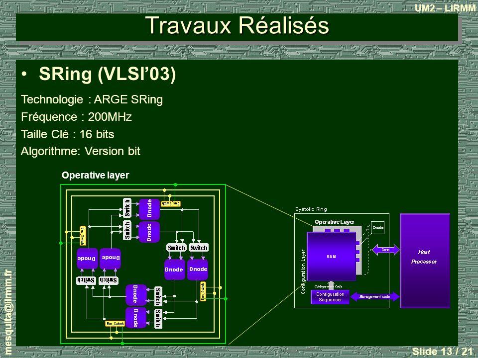 Travaux Réalisés SRing (VLSI'03) Technologie : ARGE SRing
