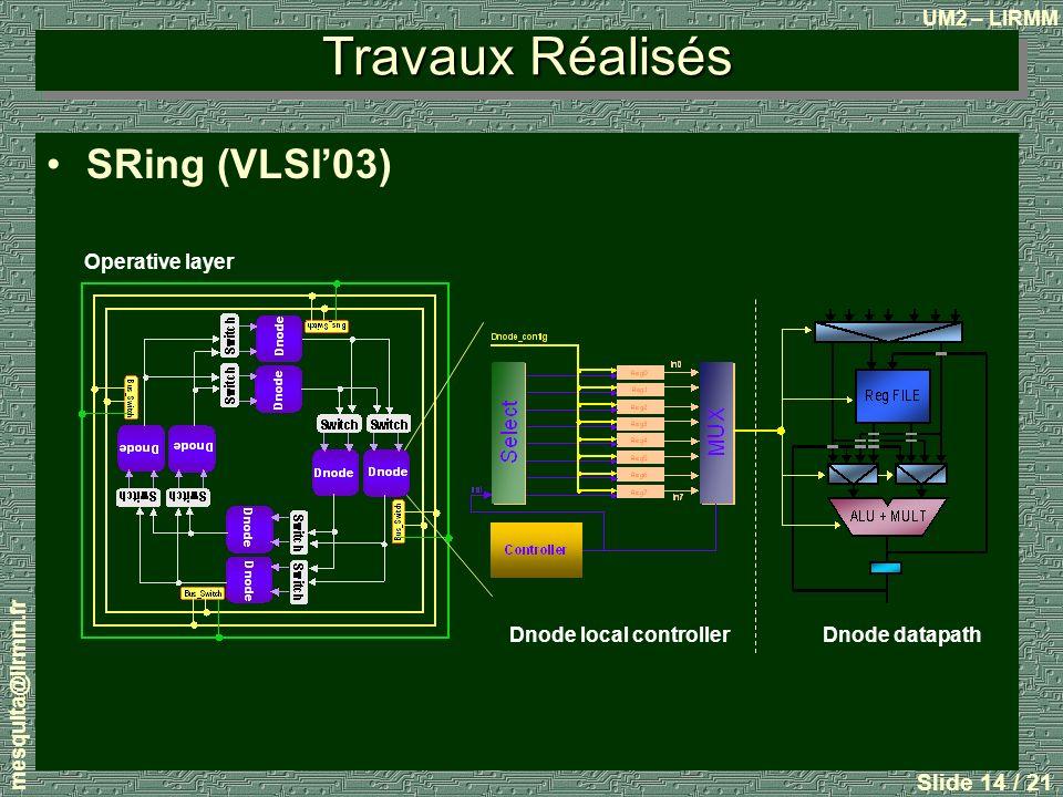 Travaux Réalisés SRing (VLSI'03) Operative layer