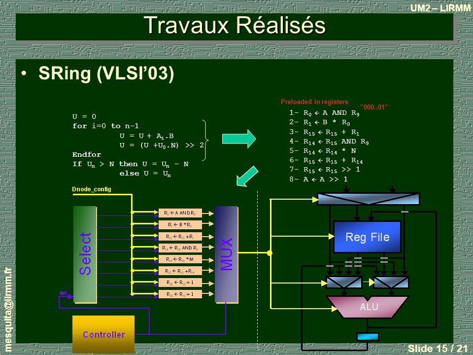 Travaux Réalisés SRing (VLSI'03) mesquita@lirmm.fr 1- R0  A AND R9