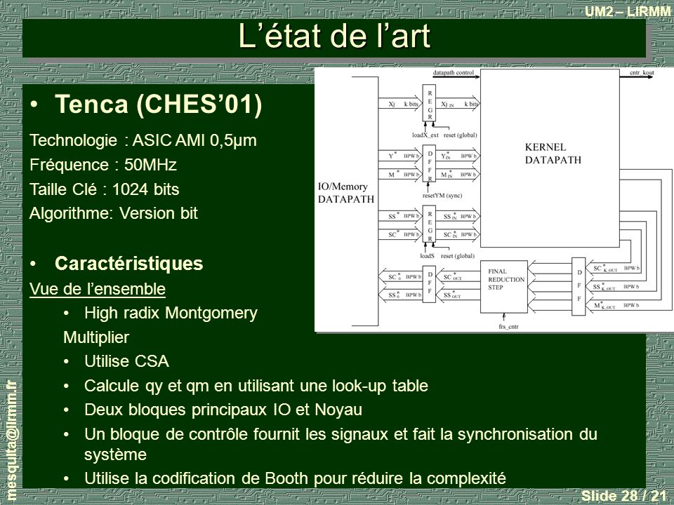 L'état de l'art Tenca (CHES'01) Caractéristiques