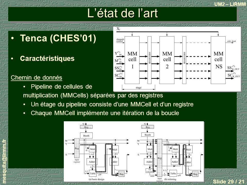 L'état de l'art Tenca (CHES'01) Caractéristiques Chemin de donnés