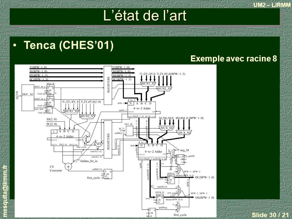 L'état de l'art Tenca (CHES'01) Exemple avec racine 8