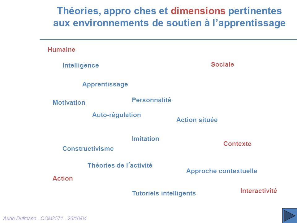 Théories, appro ches et dimensions pertinentes aux environnements de soutien à l'apprentissage
