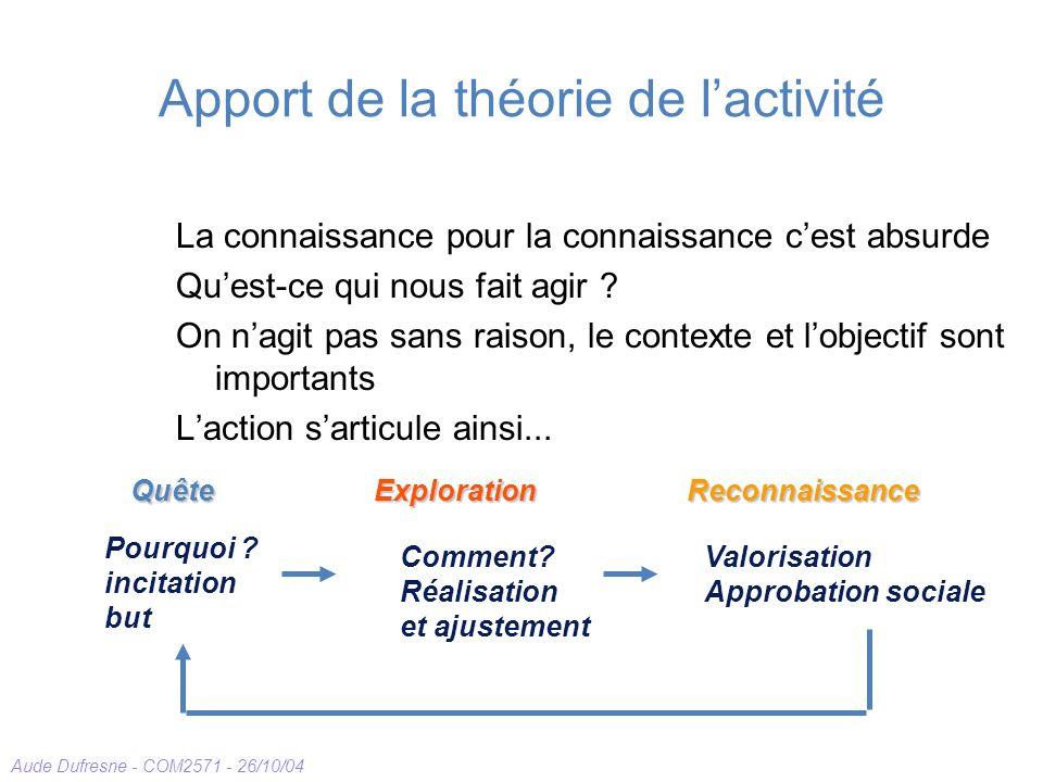 Apport de la théorie de l'activité