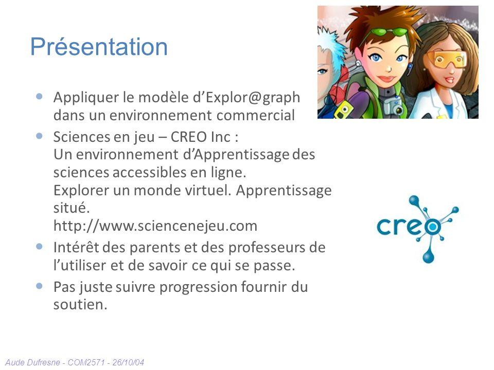 Présentation Appliquer le modèle d'Explor@graph dans un environnement commercial.