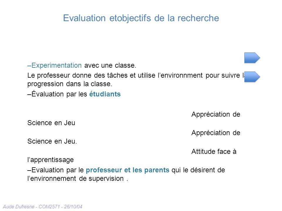 Evaluation etobjectifs de la recherche