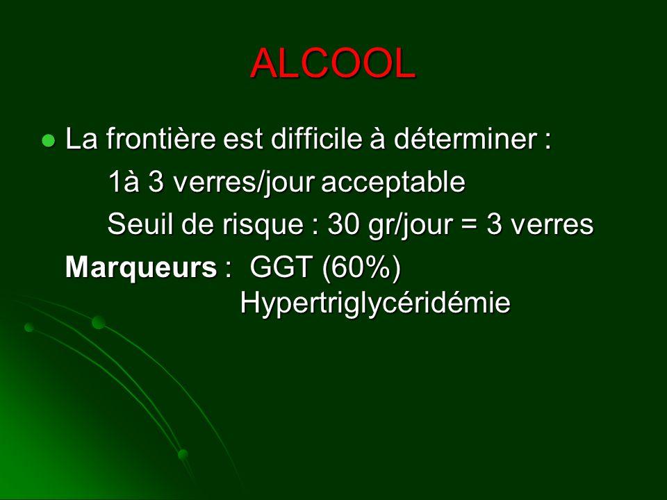 ALCOOL La frontière est difficile à déterminer :