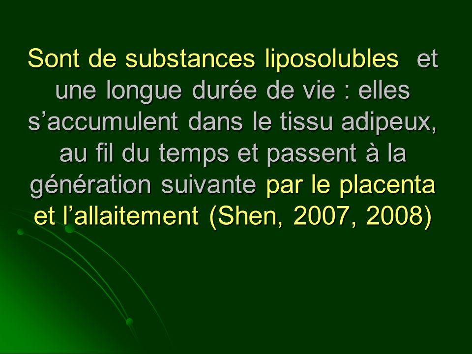 Sont de substances liposolubles et une longue durée de vie : elles s'accumulent dans le tissu adipeux, au fil du temps et passent à la génération suivante par le placenta et l'allaitement (Shen, 2007, 2008)