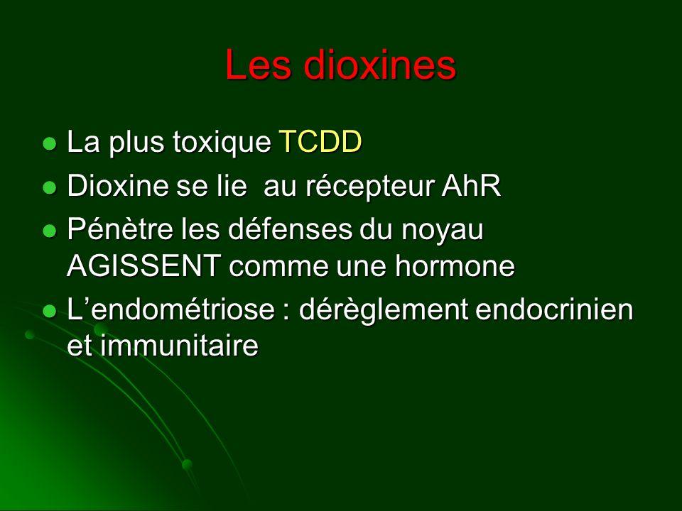 Les dioxines La plus toxique TCDD Dioxine se lie au récepteur AhR