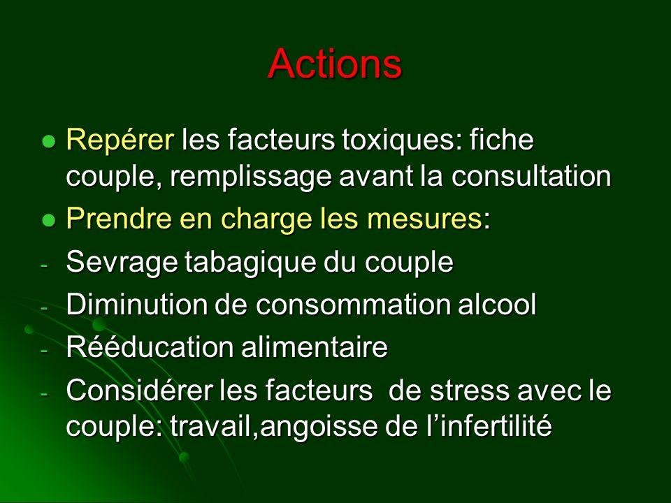 Actions Repérer les facteurs toxiques: fiche couple, remplissage avant la consultation. Prendre en charge les mesures: