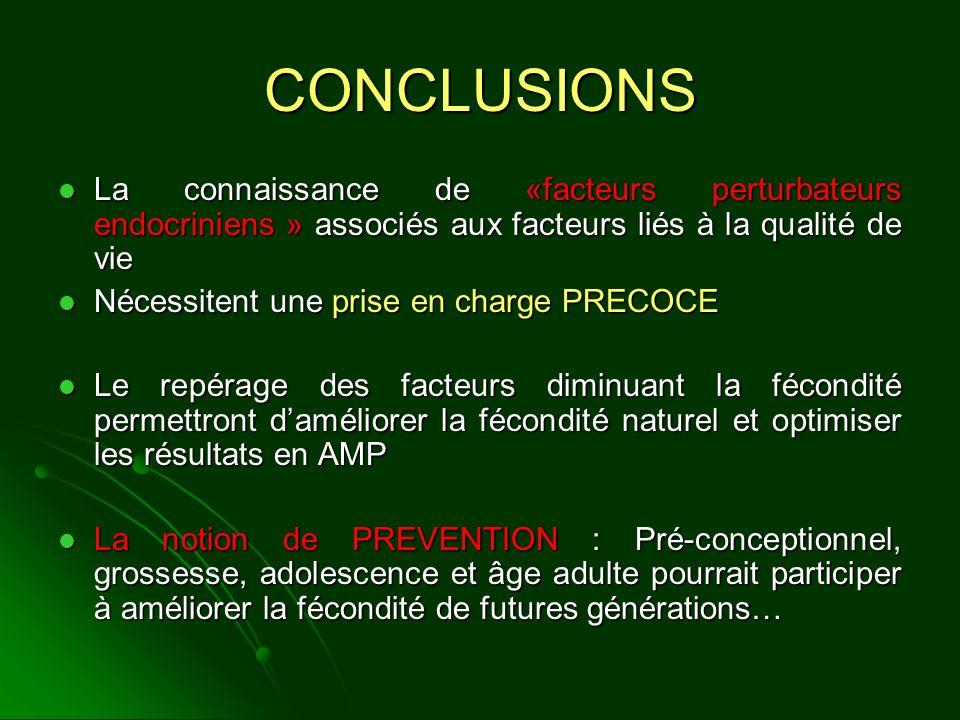 CONCLUSIONS La connaissance de «facteurs perturbateurs endocriniens » associés aux facteurs liés à la qualité de vie.