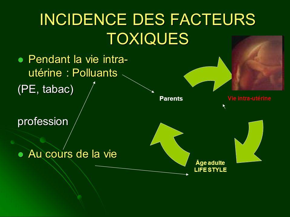 INCIDENCE DES FACTEURS TOXIQUES