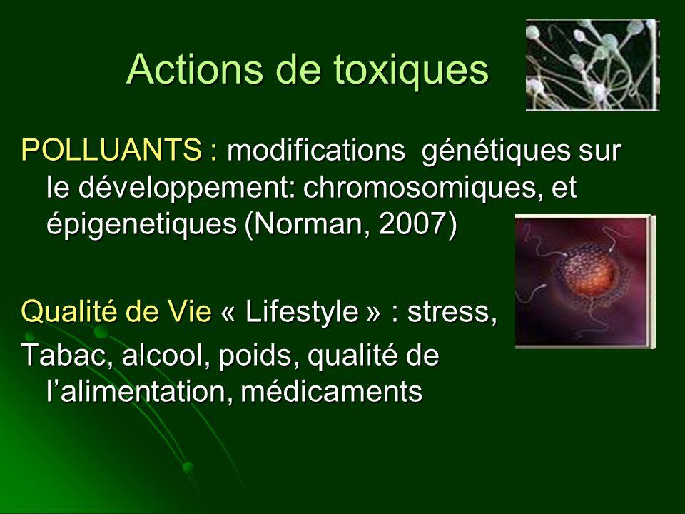 Actions de toxiques POLLUANTS : modifications génétiques sur le développement: chromosomiques, et épigenetiques (Norman, 2007)