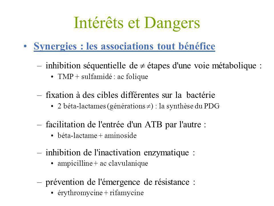 Intérêts et Dangers Synergies : les associations tout bénéfice